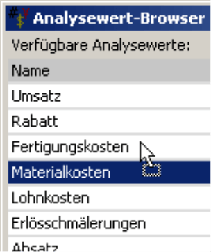 Hierarchie im Analysewert-Browser