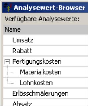 Neue Hierarchie im Analysewert-Browser
