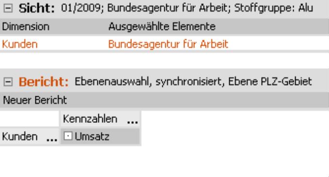 Auswahl der Sicht: 01/2009; Bundesagentur für Arbeit; Stoffgruppe: Alu zeigt kein Ausweis im neuen Bericht
