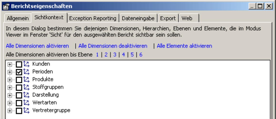Bestimmung der im Modus Viewer sichtbaren Dimensionen auf der Registerkarte Sichtkontext, hier: Perioden