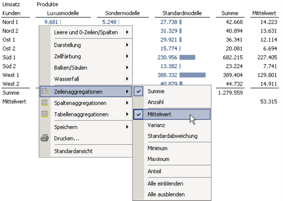 Grafische Tabelle mit Auswahl Zeilenaggregationen: Summe, Anzahl, Mittelwert, Varianz, Standardabweichung, Minimum, Maximum und/oder Anteil