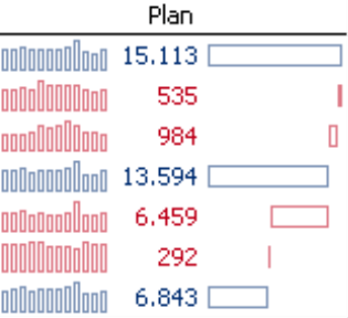 Grafische Tabelle; Plan; Balkenstil: hohl