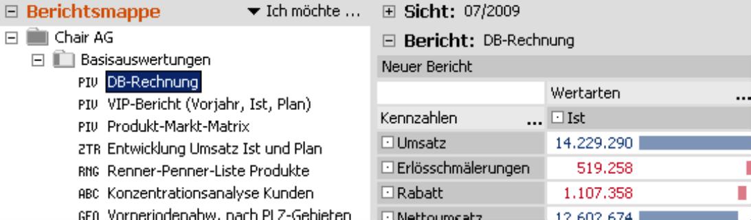 DB-Rechnung in der Berichtsmappe