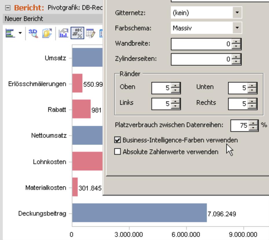 Business-Intelligence-Farben verwenden in den Grafikeigenschaften