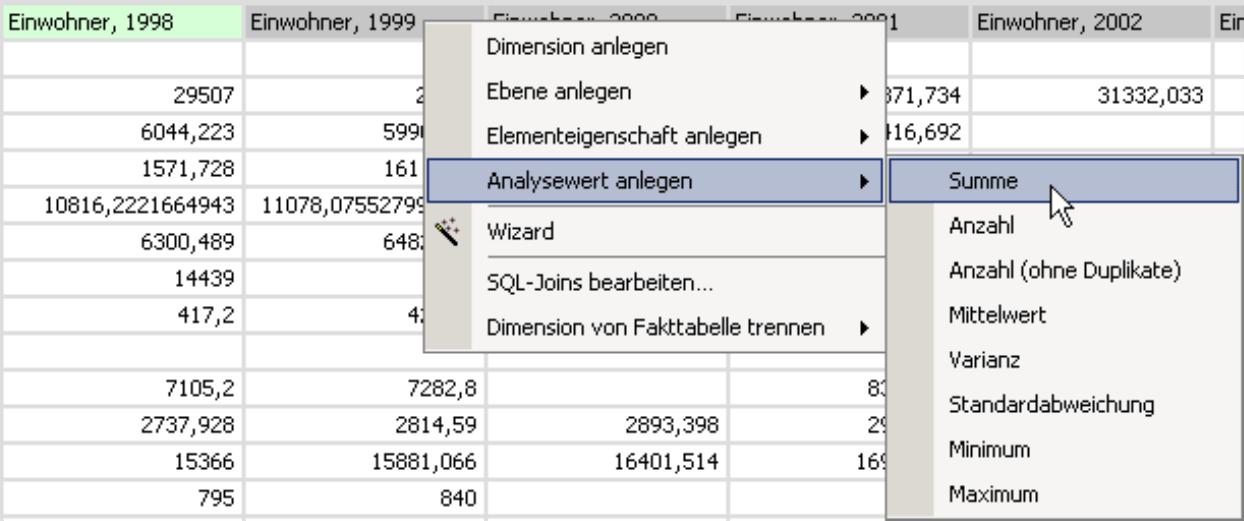 Anlage der Analysewerte mit der Auswahl Summe, Anzahl, Anzahl (ohne Duplikate), Mittelwert, Varianz, Standardabweichung, Minimum und Maximum