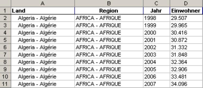 Excel-Tabelle mit Zuordnung des Landes, der Region, dem Jahr und den Einwohnern zu Spalten