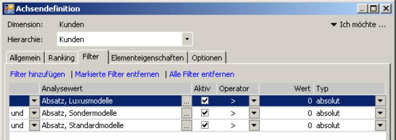 Einstellung des Filters auf der Registerkarte Filter in der Achsendefinition