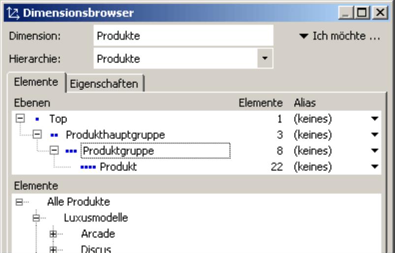 Produktgruppe auf der Registerkarte Elemente im Dimensionsbrowser