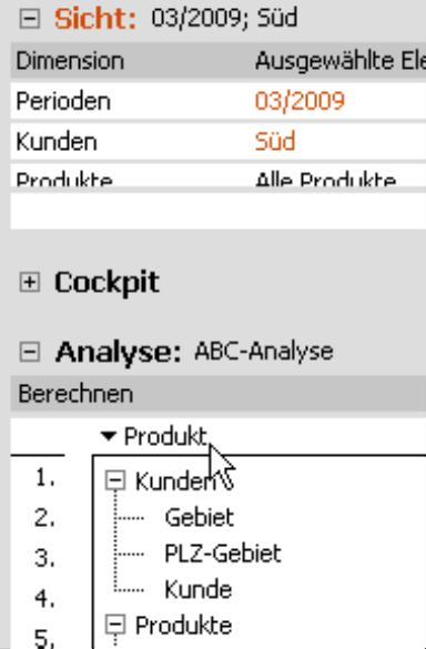 ABC-Analyse mit den Ebenen Gebiet, PLZ-Gebiet und Kunde in der Kundendimension