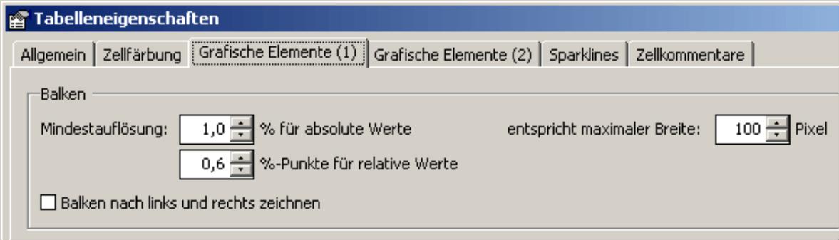 Einstellungen für die Balken auf der Registerkarte Grafische Elemente (1) in den Tabelleneigenschaften