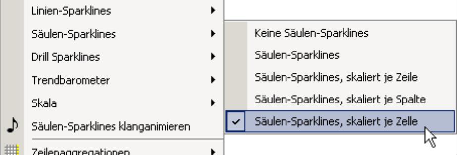 Auswahl für die Säulen-Sparklines: Keine Säulen-Sparklines; Säulen-Sparklines oder skalierte Säulen-Sparklines je Zeile, je Spalte oder je Zelle