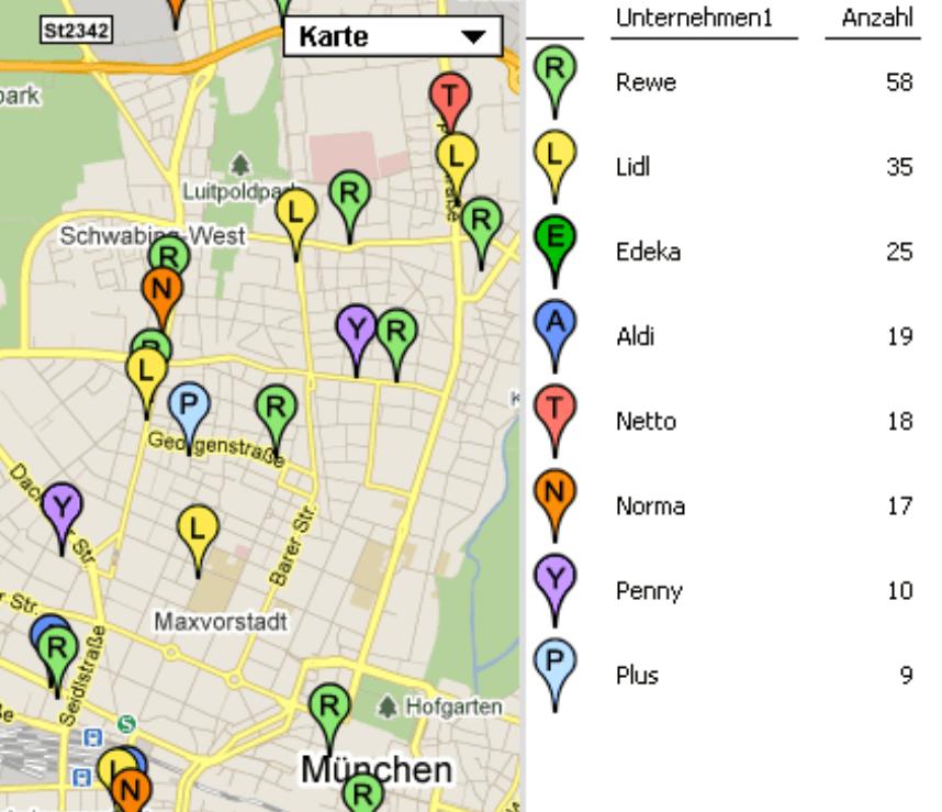 Standortanalyse für die Supermärkte in der Region