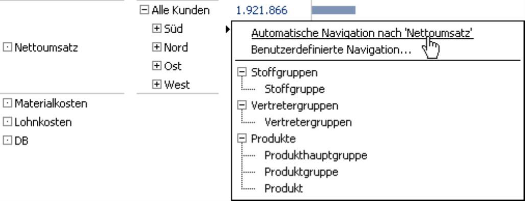 Automatische Navigation nach Nettoumsatz