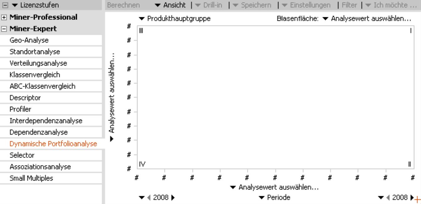 dynamische Portfolioanalyse im Modus Miner-Expert