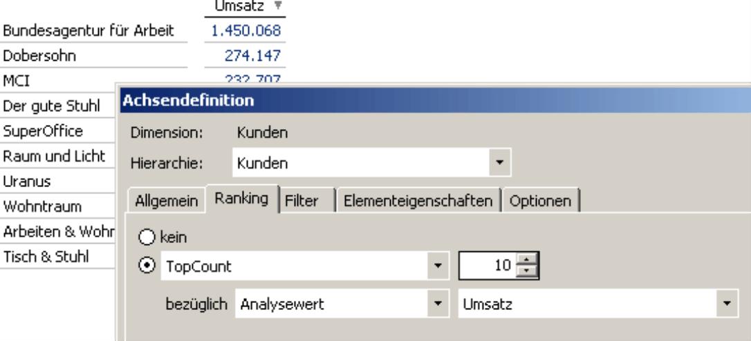 Achsendefinition, Hierarchie Kunden: TopCount 10 bezüglich Analysewert Umsatz auf der Registerkarte Ranking und entsprechende Pivottabelle