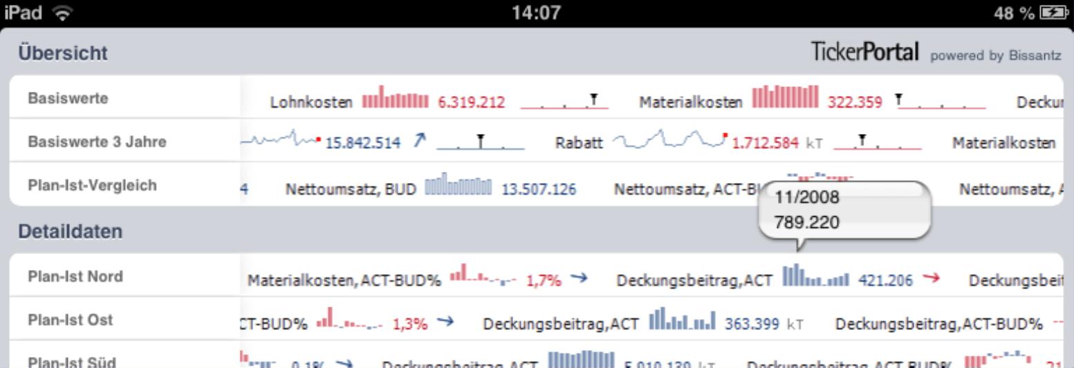Tooltip im DeltaMaster TickerPortal, einer App für das iPad und das iPhone