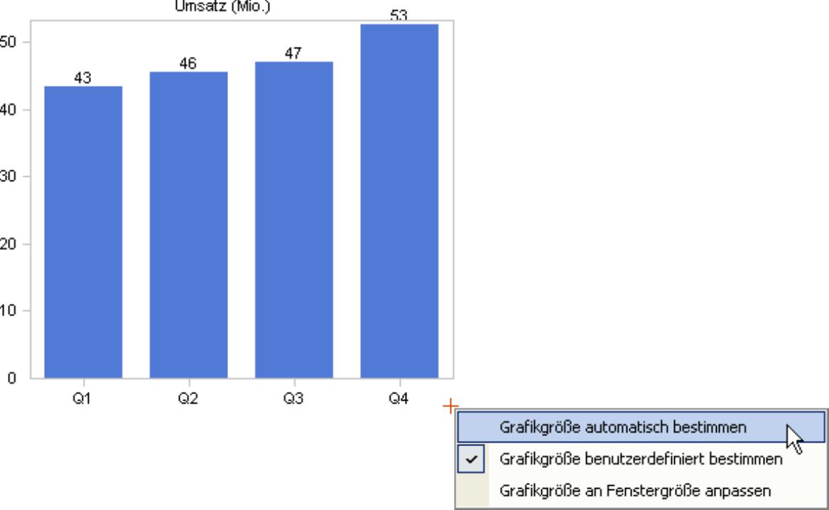 Grafik mit der Auswahl Grafikgröße automatisch bestimmen, Grafikgröße benutzerdefiniert bestimmen und Grafikgröße an Fenstergröße anpassen