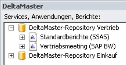 Standardberichte und Vertriebsmeeting im DeltaMaster-Repository Vertrieb