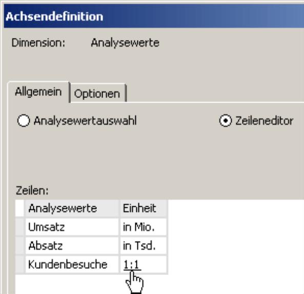 Spalten- bzw. Zeileneditor in der Achsendefinition