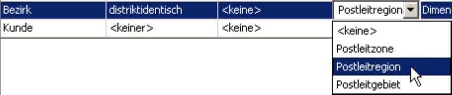 vierte Spalte der Zuordnungstabelle nur für distriktidentische Ebenen: keine, Postleitzone, Postleitregion, Postleitgebiet