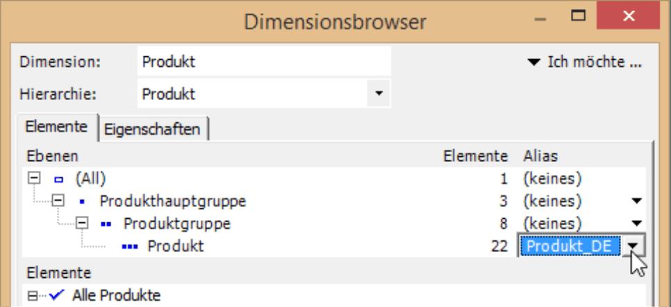 Alias auf der Registerkarte Elemente im Dimensionsbrowser