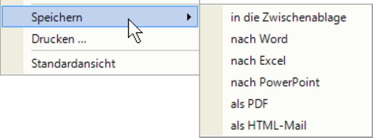 Speichern in die Zwischenablage, nach Word, nach Excel, nach PowerPoint, als PDF oder als HTML-Mail