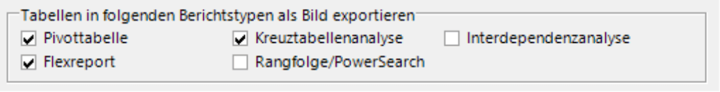 Auswahl Pivottabelle, Kreuztabellenanalyse, Interdependenzanalyse, Flexreport oder Rangfolge/PowerSearch bei Tabellen in folgenden Berichtstypen als Bild exportieren