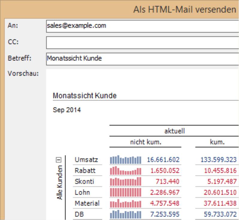 Als HTML-Mail versenden