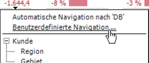 Benutzerdefinierte Navigation im Hierarchiemenü