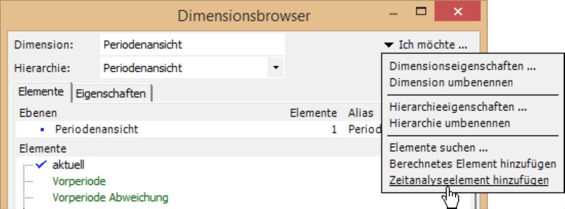 Ich möchte ... Zeitanalyseelement hinzufügen im Dimensionsbrowser