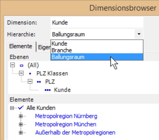 Benutzerdefinierte Hierarchien, hier Ballungsraum im Modus Viewer
