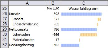 DB-Schema inExcel