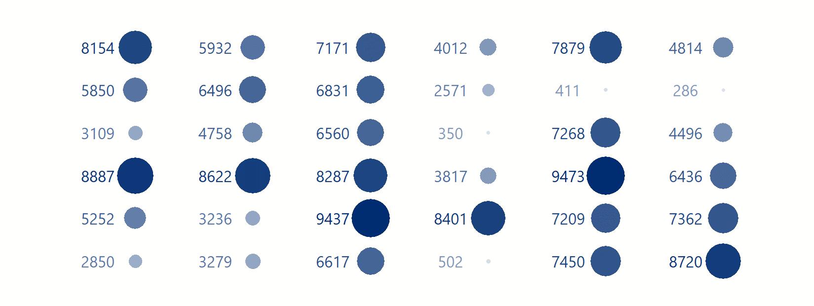 Wie werden sich Grafiken schlagen? Wir testen mit Kreisen!