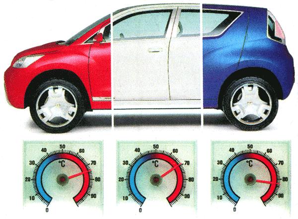 Lackfarben im Temperaturvergleich