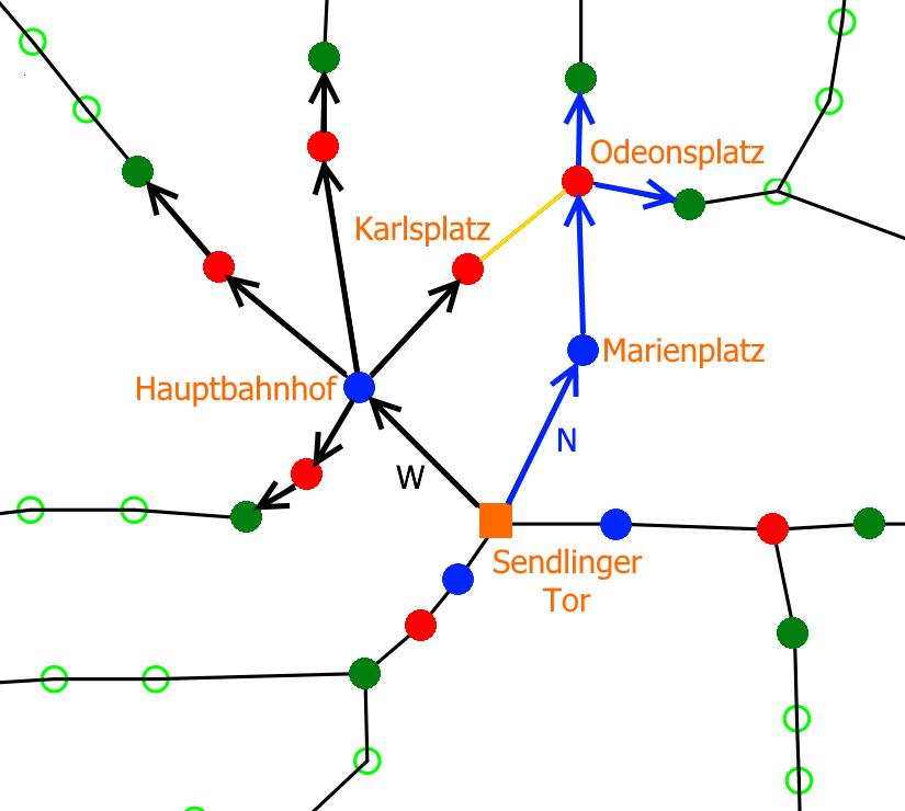 Umgebung des Sendlinger Tors