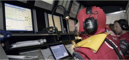 Überwachung Rennwagen