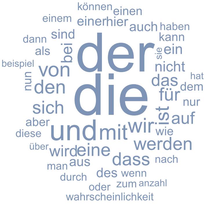 Wordcloud der häufigen Wörter
