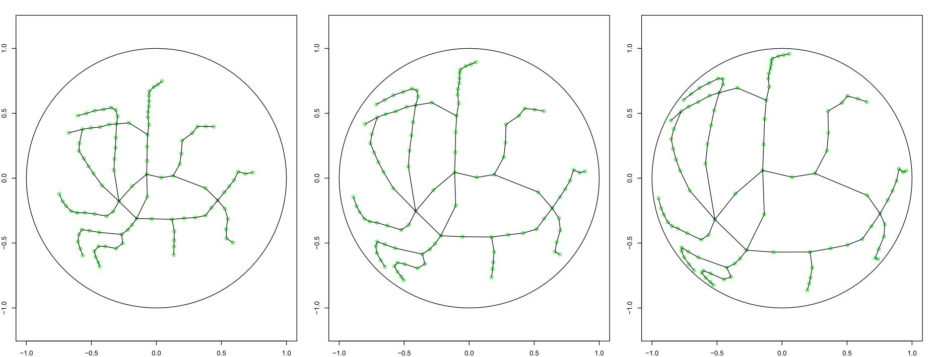 Einfluss des Zoomfaktors auf die Startansicht